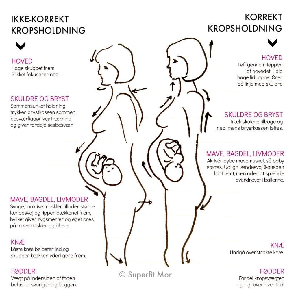 gravid-kropsholdning-med-logo