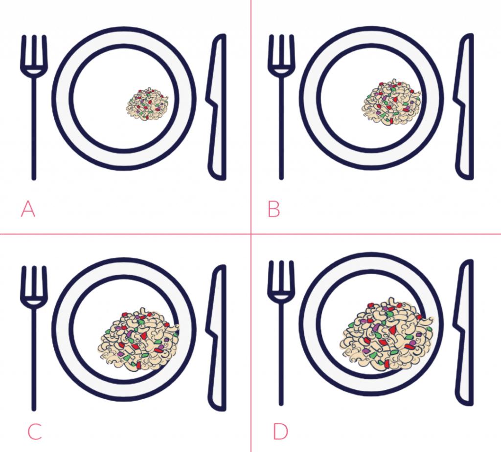 Portionsstørrelser for vægttab